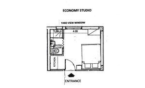 Studios Economy blueprint